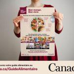 Le guide alimentaire Canadien 2019 supprime la catégorie viande et produits laitiers pour une catégorie «aliments protéinés»